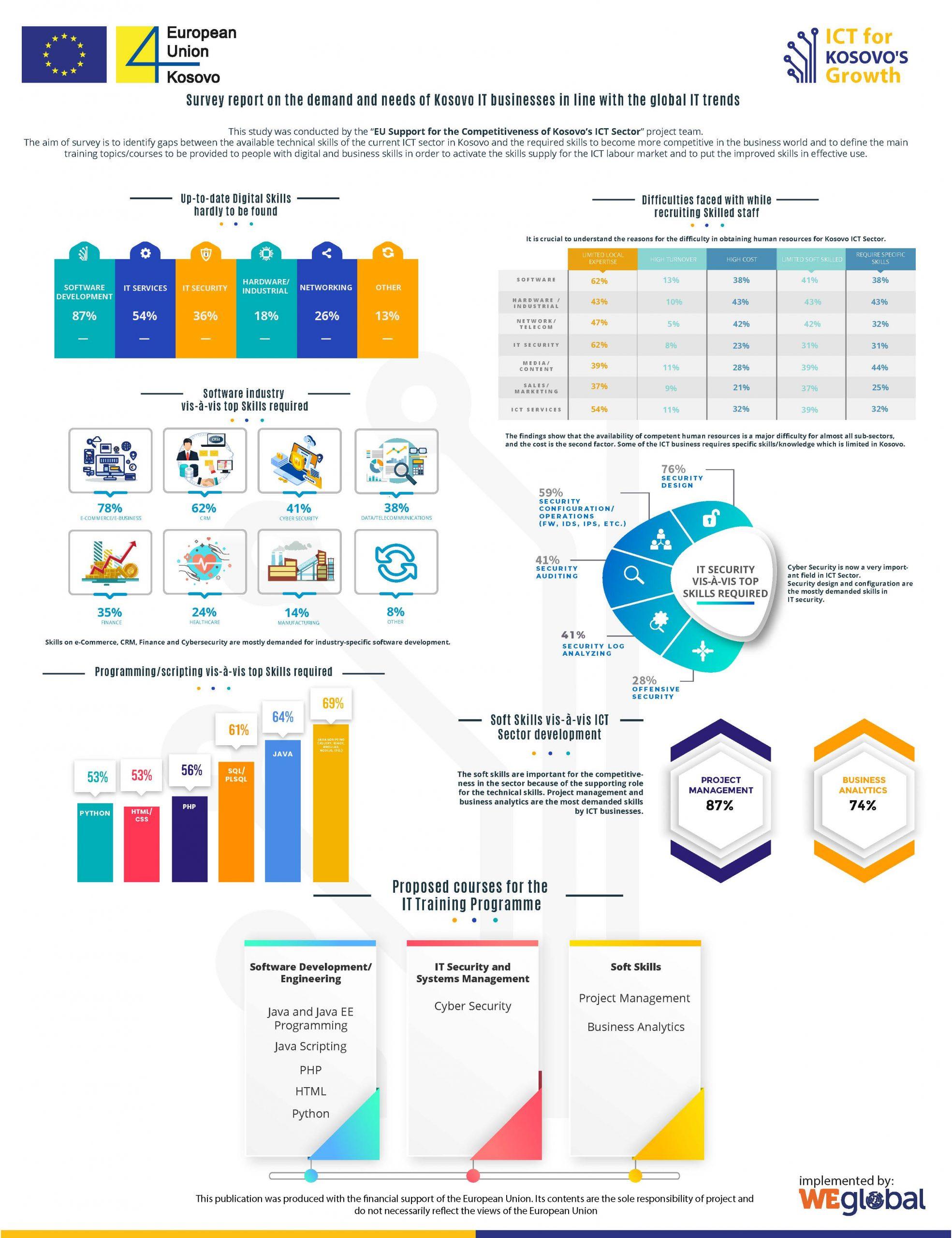 Survey-Infographic-18.05_FINAL